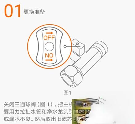 给小米净水器更换滤芯